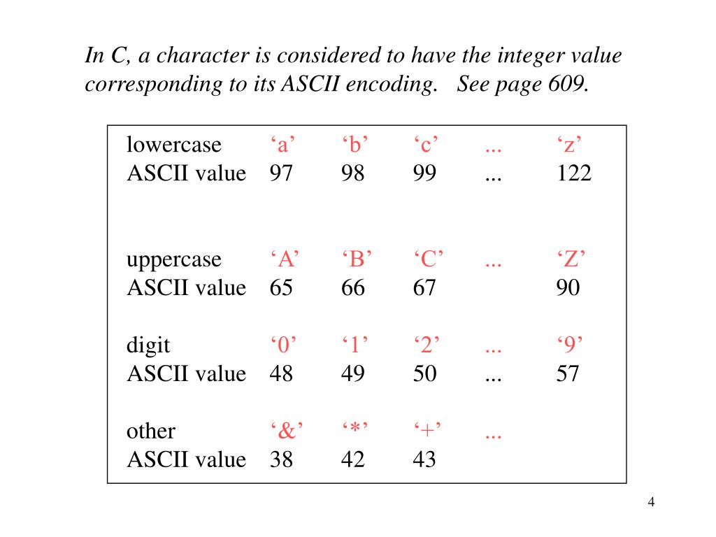 In C, a character is considered to have the integer value