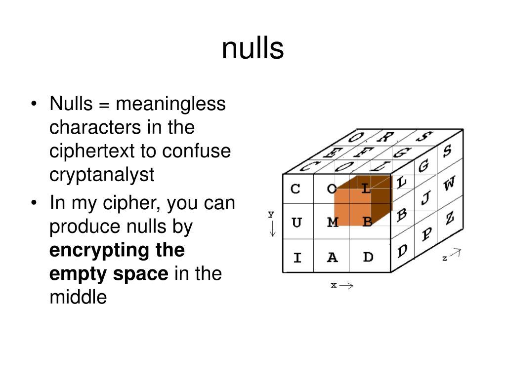 nulls