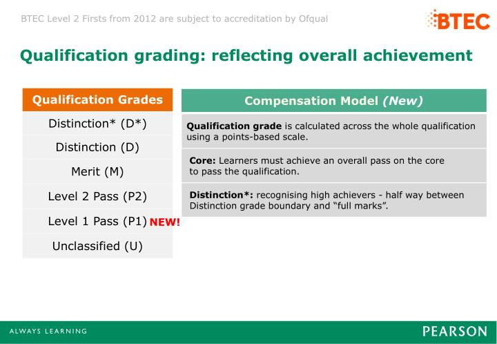 Qualification grading: reflecting overall achievement