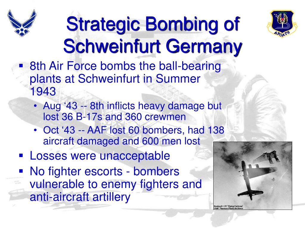 Strategic Bombing of Schweinfurt Germany