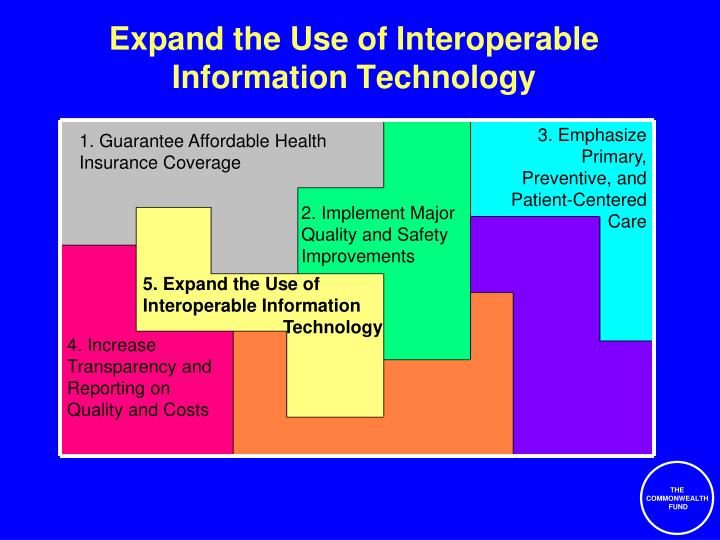 Expand the Use of Interoperable Information Technology