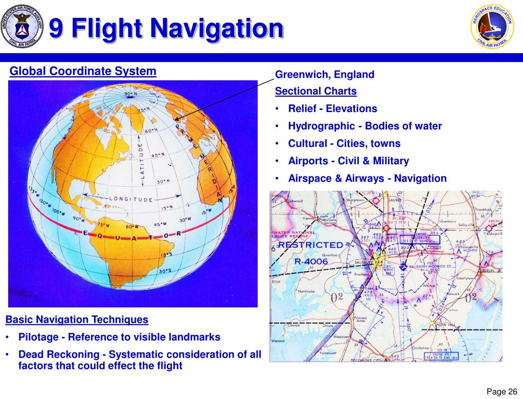 9 Flight Navigation