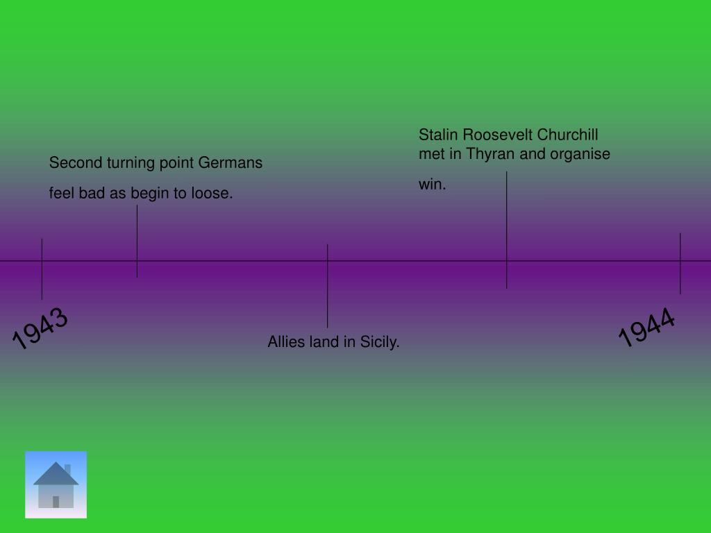 Stalin Roosevelt Churchill met in Thyran and organise win.