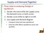 supply and demand together36