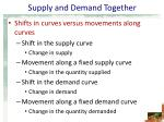 supply and demand together40