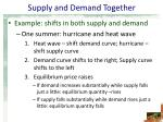 supply and demand together43