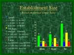 establishment size based on annual gross sales