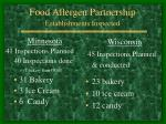 food allergen partnership establishments inspected
