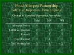 food allergen partnership follow up inspection firm response