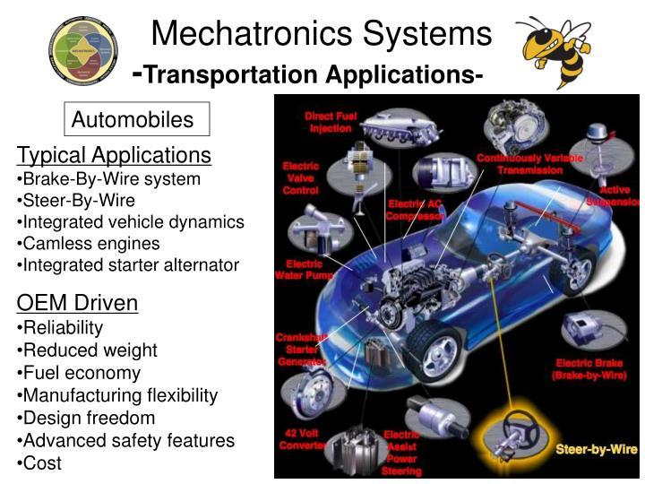 Mechatronics Systems