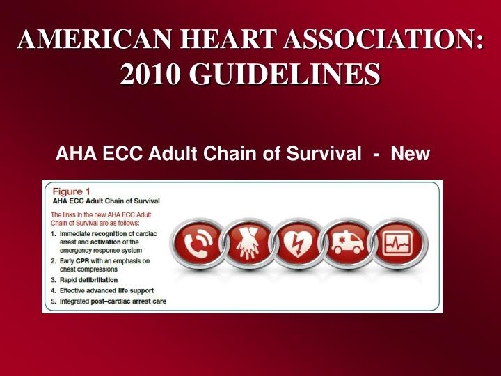 AHA 2010 Guidelines for CPR & Ecc