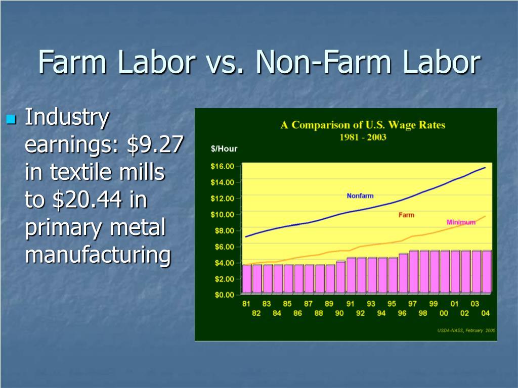 Farm Labor vs. Non-Farm Labor