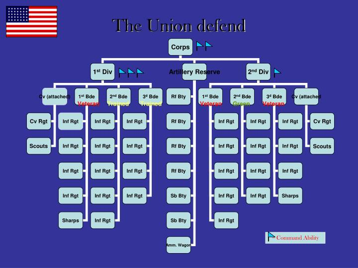 The union defend