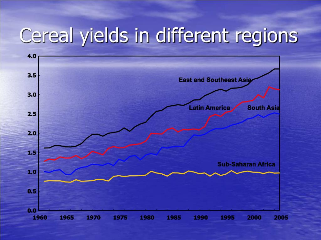 Cereal yields in different regions