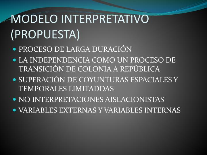 MODELO INTERPRETATIVO (PROPUESTA)
