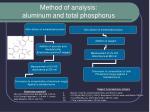 method of analysis aluminum and total phosphorus