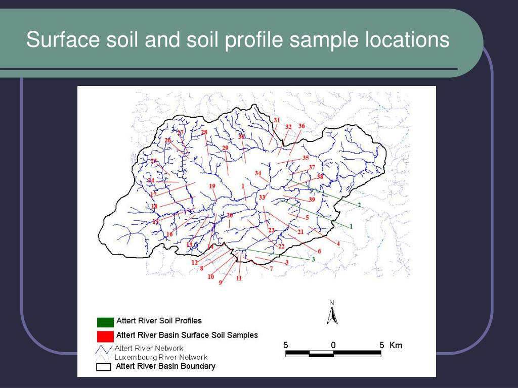 Surface soil and soil profile sample locations