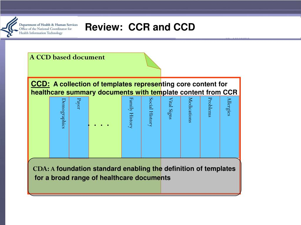 Review:  CCR and CCD