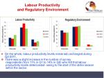 labour productivity and regulatory environment