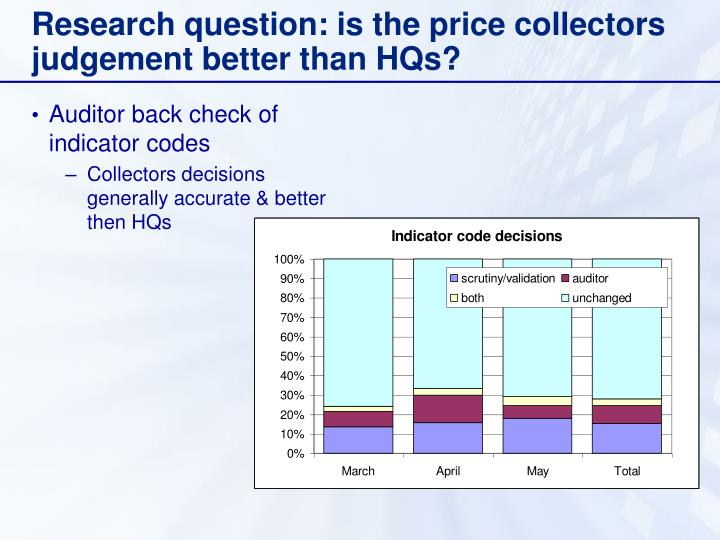 Research question: is the price collectors judgement better than HQs?