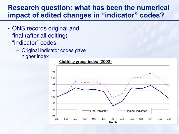 """Research question: what has been the numerical impact of edited changes in """"indicator"""" codes?"""