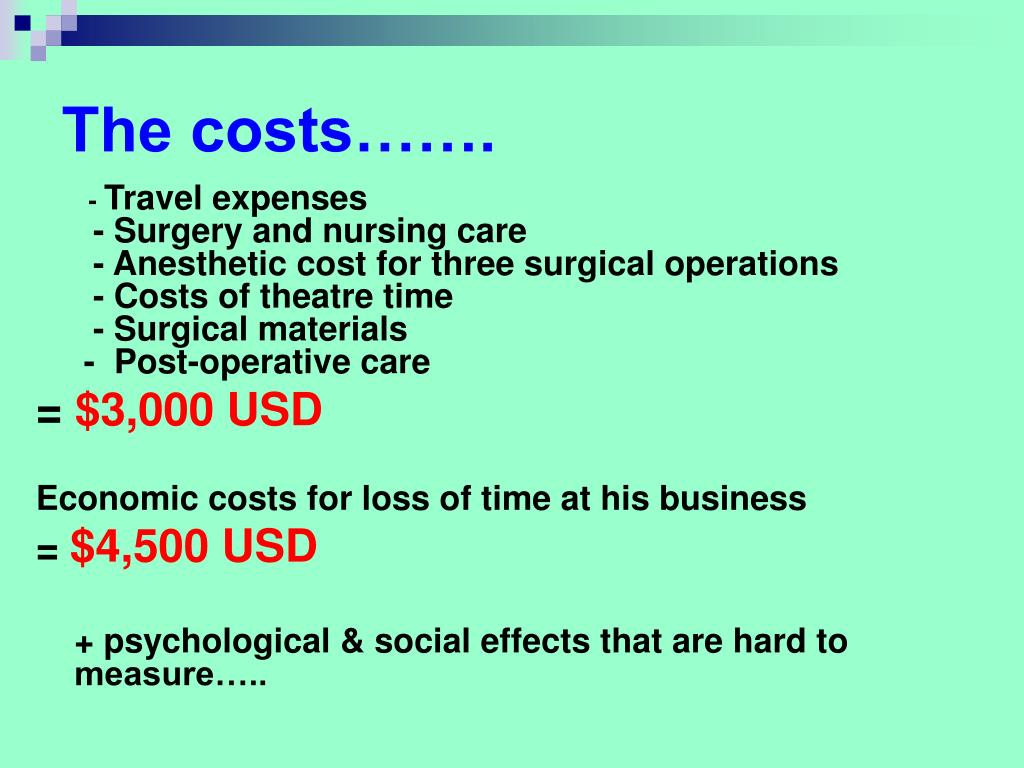 The costs…….