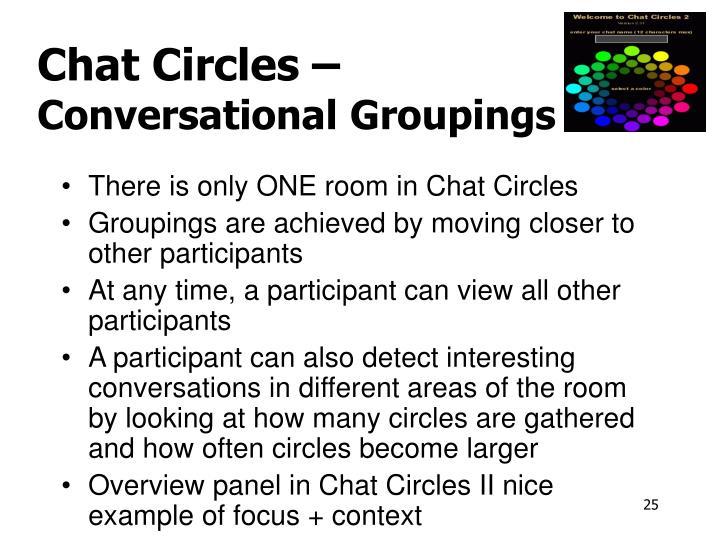 Chat Circles –