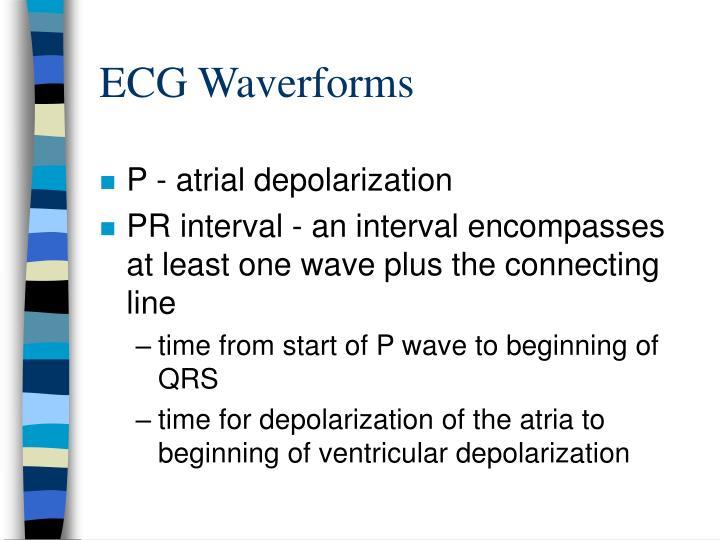 ECG Waverforms