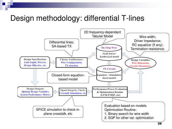 Design methodology: differential T-lines