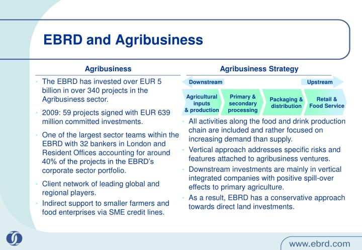 EBRD and Agribusiness
