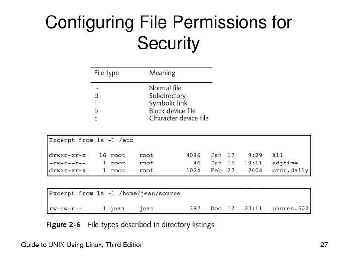 Configuring File Permissions for Security