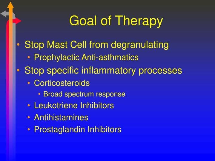 Goal of Therapy