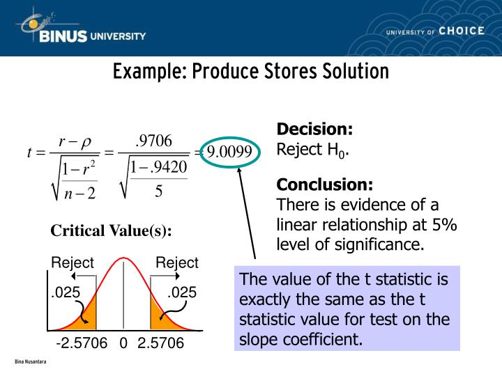 Example: Produce Stores Solution