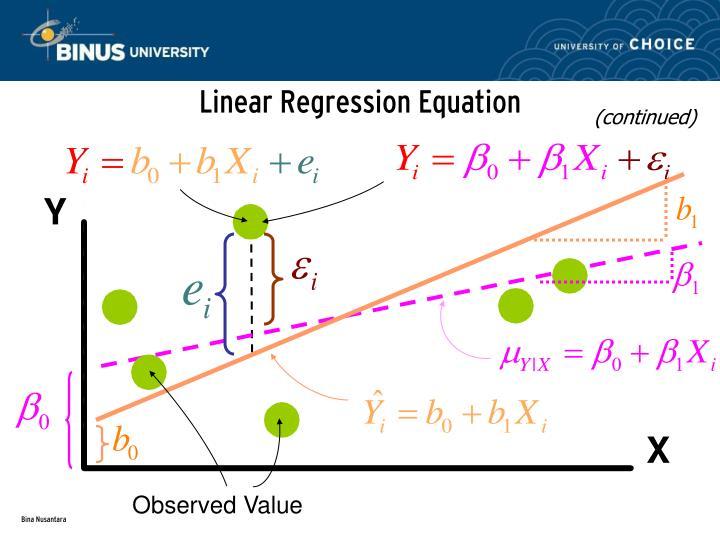 Linear Regression Equation