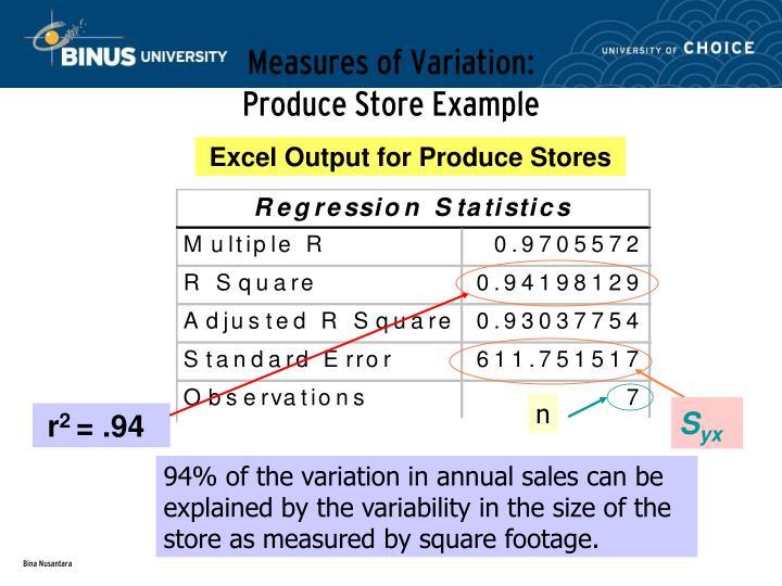 Measures of Variation:
