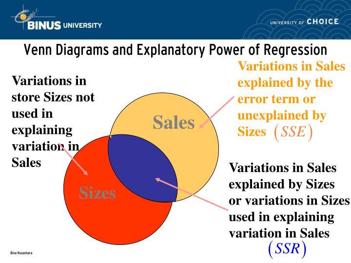 Venn Diagrams and Explanatory Power of Regression