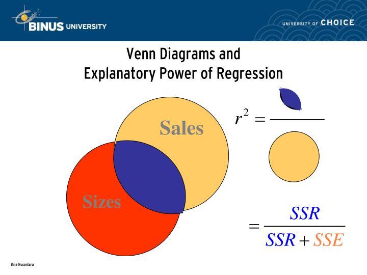 Venn Diagrams and