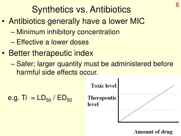 Synthetics vs. Antibiotics