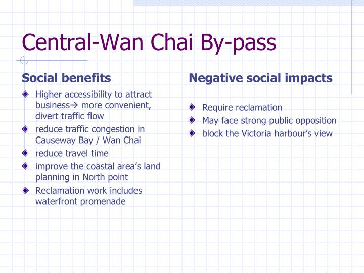Central-Wan Chai By-pass