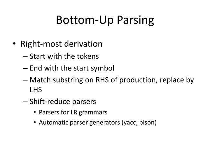 Bottom up parsing1