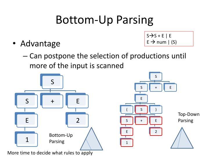 Bottom-Up Parsing