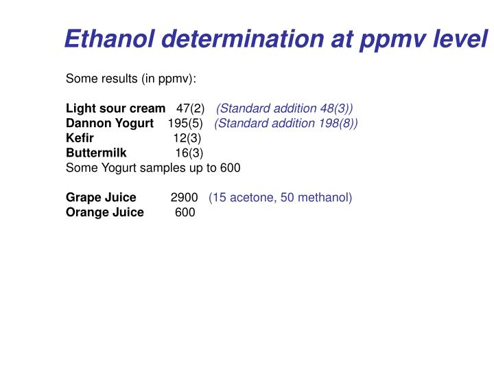 Ethanol determination at ppmv level