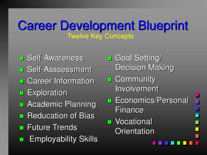 Ppt the career development program powerpoint presentation id838946 career development blueprint self awareness malvernweather Choice Image
