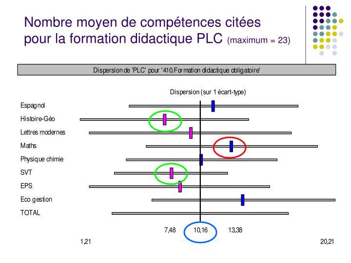Nombre moyen de compétences citées  pour la formation didactique PLC