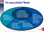 the improvability model