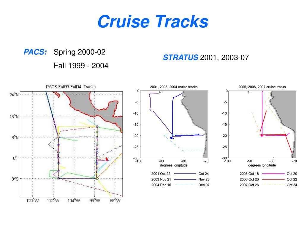 Cruise Tracks