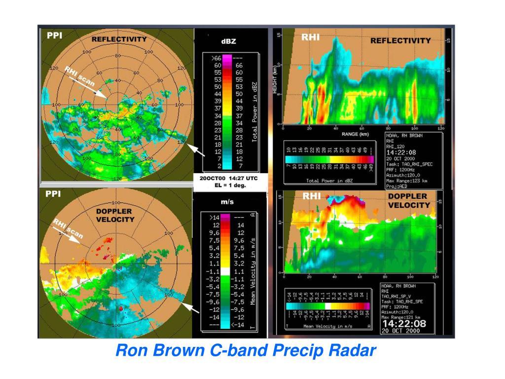 Ron Brown C-band Precip Radar