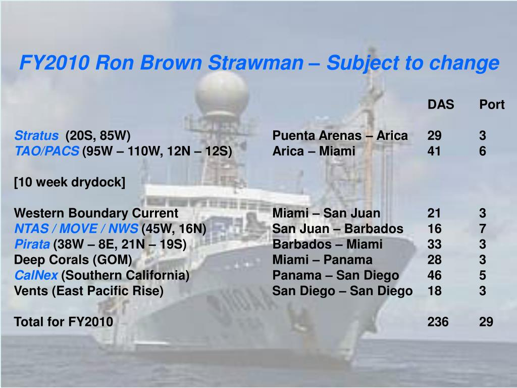 FY2010 Ron Brown Strawman – Subject to change