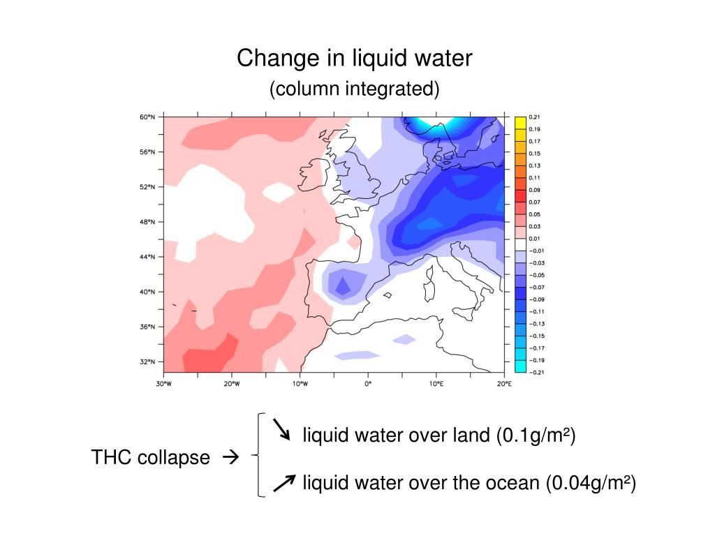 Change in liquid water