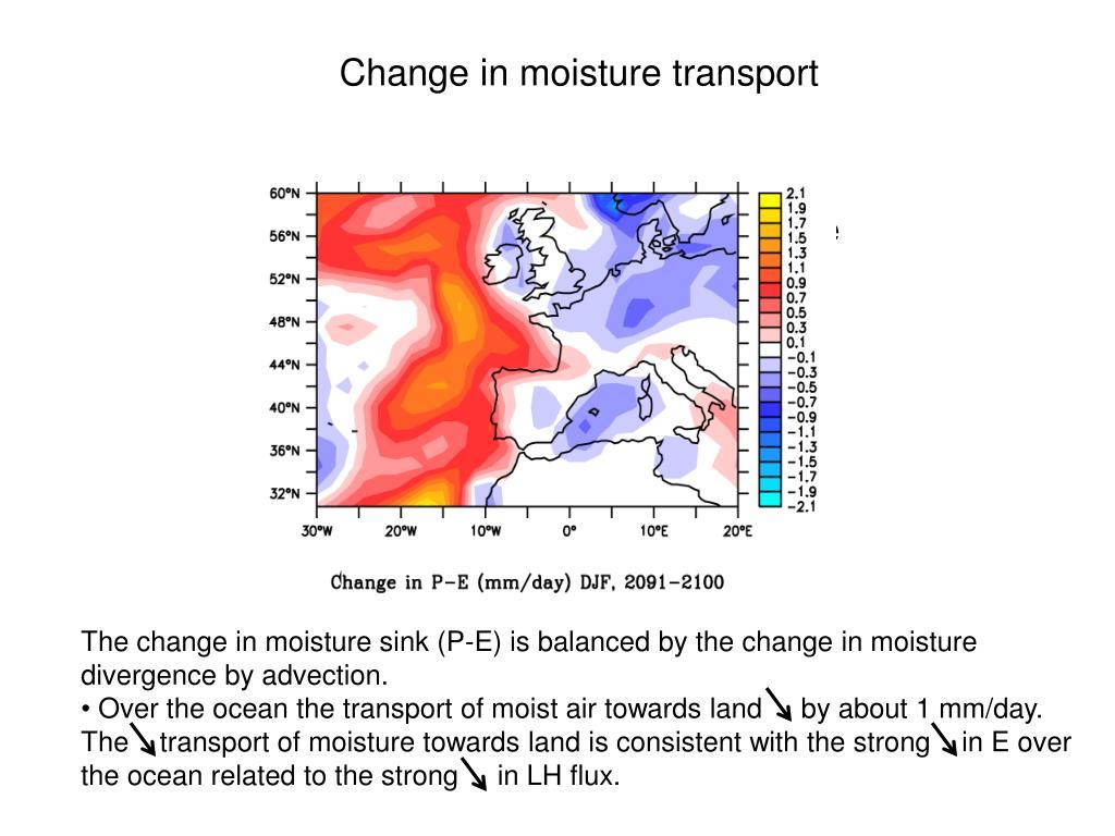 Change in moisture transport